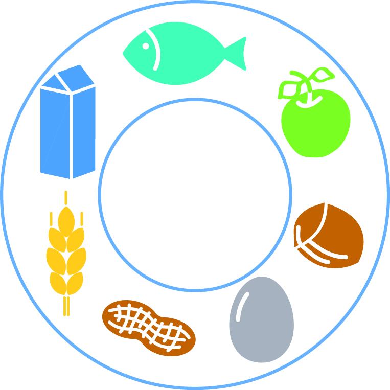 Nahrungsallergien bei Kindern